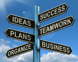 Success Ideas Teamwork Plans Signpost Shows Business Plans And Organization